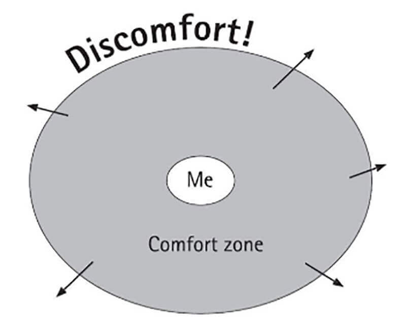 what is your comfort zone